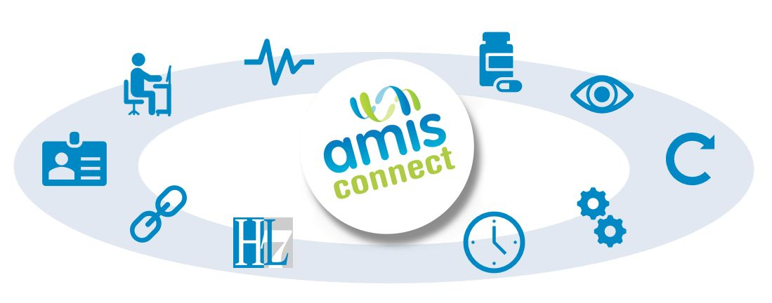 AMiSconnect - amisconnect